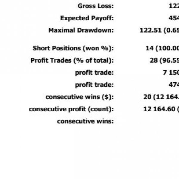 Обучаю торговле на валютной бирже с доходностью 15-20% в ме