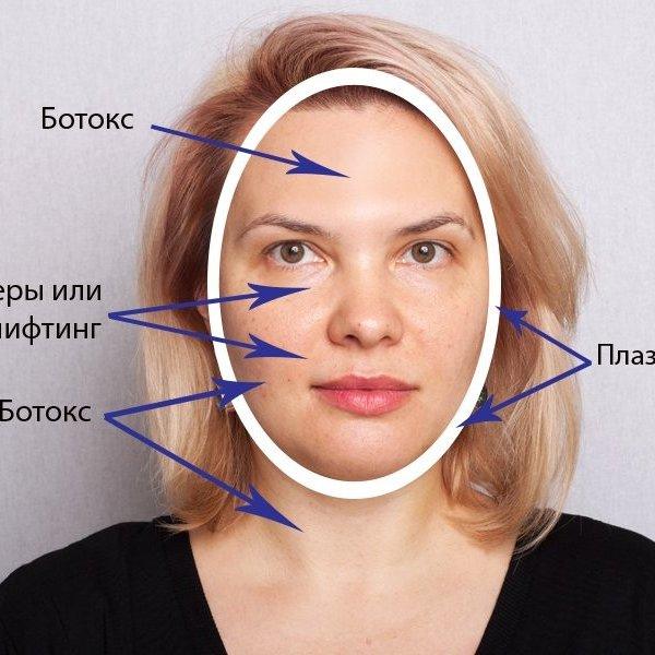 Ботокс гиалуроновая кислота уходовые процедуры